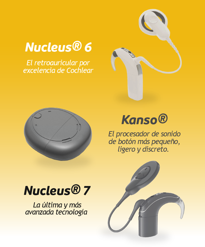 Nucleus y Kanso, implantes cochleares