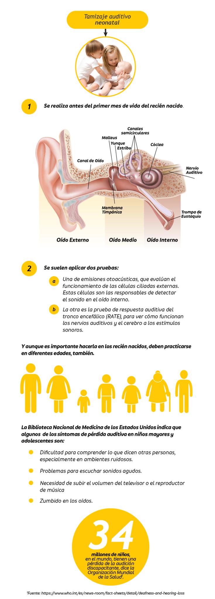 Tamizaje auditivo